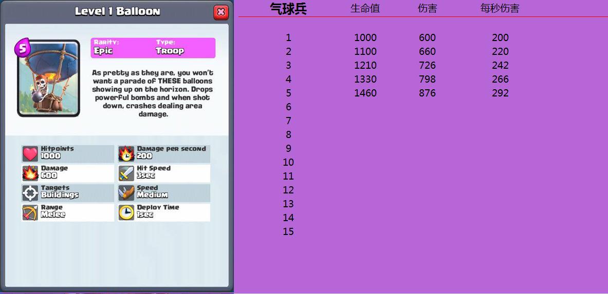 皇家冲突Clash Royale平民玩家紫卡怎么选择 平民紫卡选择攻略[图]