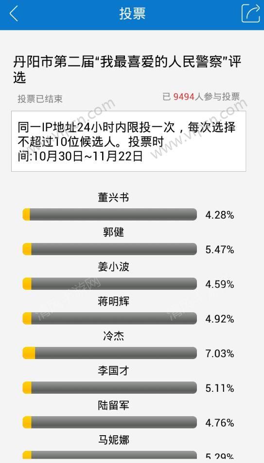 丹阳日报怎么投票?丹阳日报投票方法介绍[多图]图片3