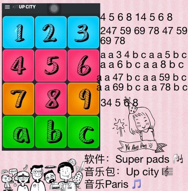 super pads教程Paris数字谱子大全介绍:Paris谱子怎么演奏[多图]