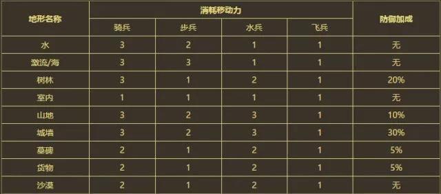 梦幻模拟战手游喜迎畅销榜前十:七麦数据显示从未掉出前10[多图]图片9